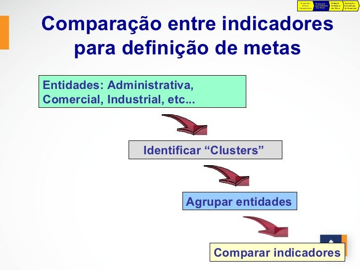 Preparação    Preparação       Definição    Negociação e                                                 da Base      para...