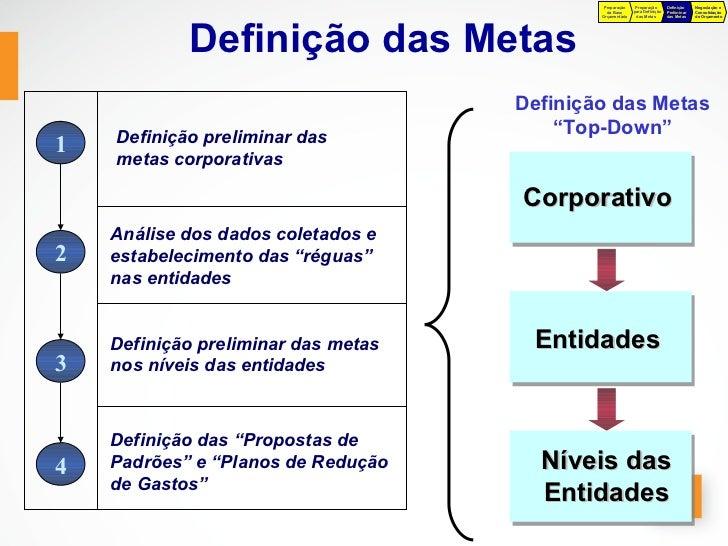Preparação     Preparação      Definição    Negociação e                                               da Base      para D...