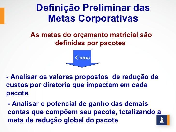 Definição Preliminar das          Metas Corporativas       As metas do orçamento matricial são             definidas por p...