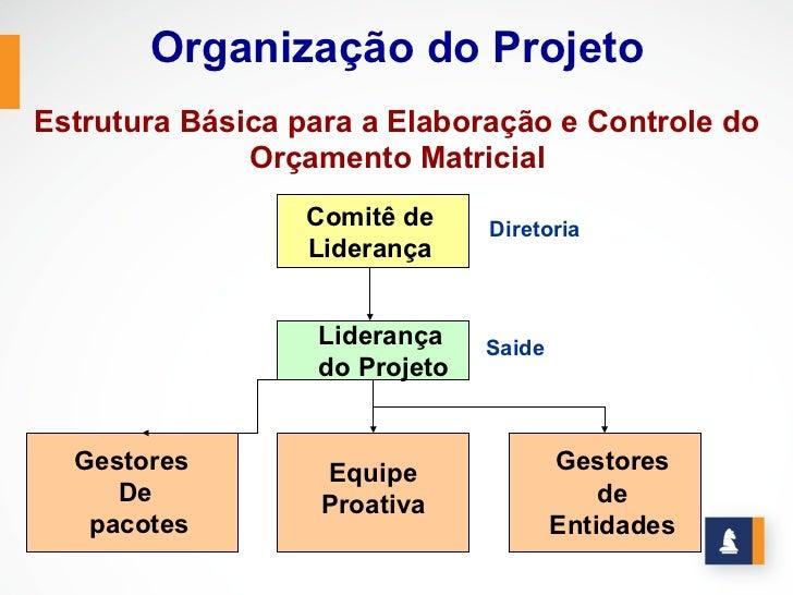Organização do ProjetoEstrutura Básica para a Elaboração e Controle do              Orçamento Matricial                  C...