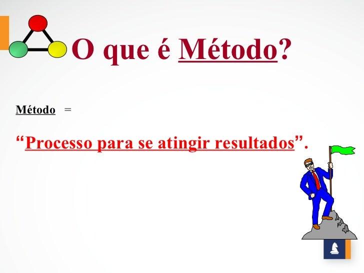 """O que é Método?Método =""""Processo para se atingir resultados""""."""