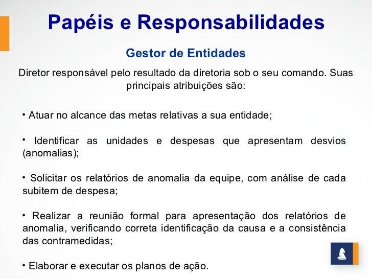 Papéis e Responsabilidades                      Gestor de EntidadesDiretor responsável pelo resultado da diretoria sob o s...