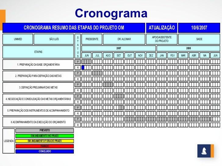 Cronograma                   CRONOGRAMA RESUMO DAS ETAPAS DO PROJETO OM                                      ATUALIZAÇÃO  ...