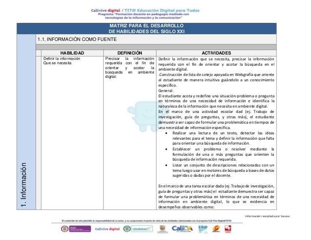 Información recopilada por Socava MATRIZ PARA EL DESARROLLO DE HABILIDADES DEL SIGLO XXI 1.Información 1.1. INFORMACIÓN CO...