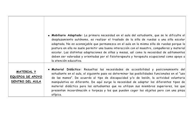 Tipos de Adecuaciones de Paralisis Cerebral y Discapacidad Motora Slide 2