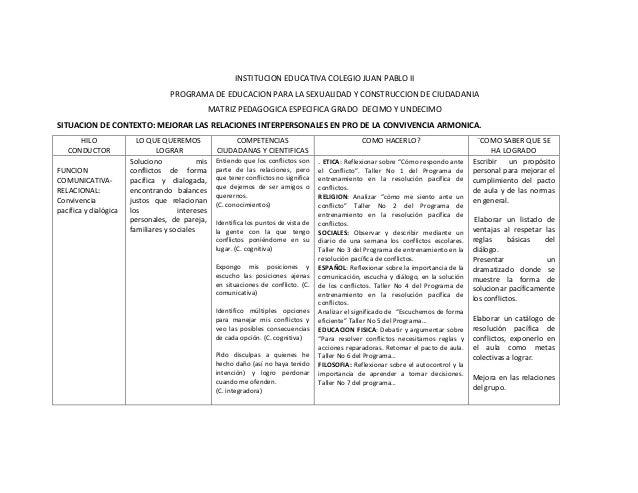 INSTITUCION EDUCATIVA COLEGIO JUAN PABLO II                                    PROGRAMA DE EDUCACION PARA LA SEXUALIDAD Y ...