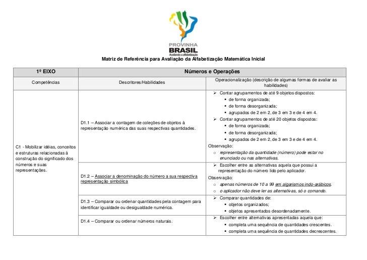 Matriz de Referência para Avaliação da Alfabetização Matemática Inicial           1º EIXO                                 ...
