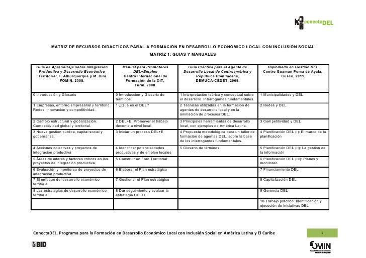 MATRIZ DE RECURSOS DIDÁCTICOS PARAL A FORMACIÓN EN DESARROLLO ECONÓMICO LOCAL CON INCLUSIÓN SOCIAL                        ...