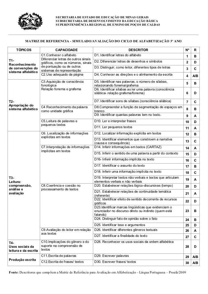 SECRETARIA DE ESTADO DE EDUCAÇÃO DE MINAS GERAIS                               SUBSECRETARIA DE DESENVOLVIMENTO DA EDUCAÇÃ...