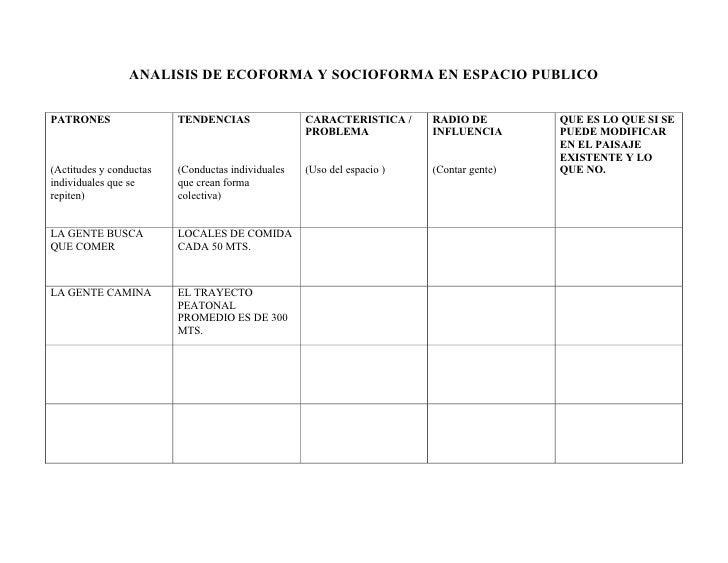 ANALISIS DE ECOFORMA Y SOCIOFORMA EN ESPACIO PUBLICOPATRONES                 TENDENCIAS                CARACTERISTICA /   ...