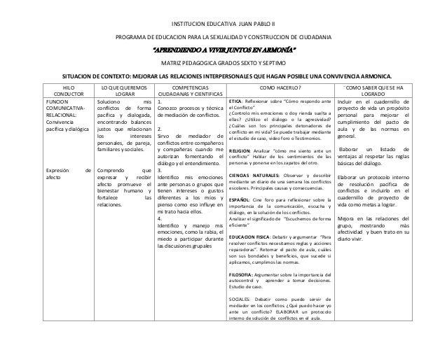 INSTITUCION EDUCATIVA JUAN PABLO II                              PROGRAMA DE EDUCACION PARA LA SEXUALIDAD Y CONSTRUCCION D...