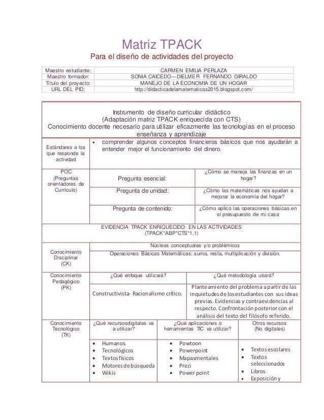 Matriz TPACK Para el diseño de actividades del proyecto Maestro estudiante: CARMEN EMILIA PERLAZA Maestro formador: SONIA ...