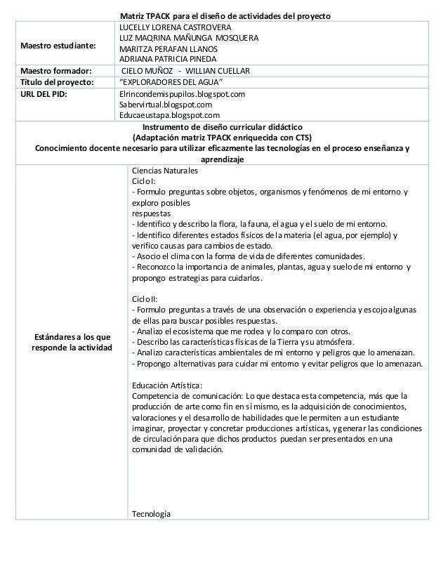 Matriz TPACK para el diseño de actividades del proyecto Maestro estudiante: LUCELLY LORENA CASTROVERA LUZ MAQRINA MAÑUNGA ...