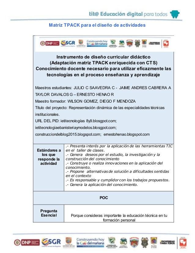 Matriz TPACK para el diseño de actividades Instrumento de diseño curricular didáctico (Adaptación matriz TPACK enriquecida...