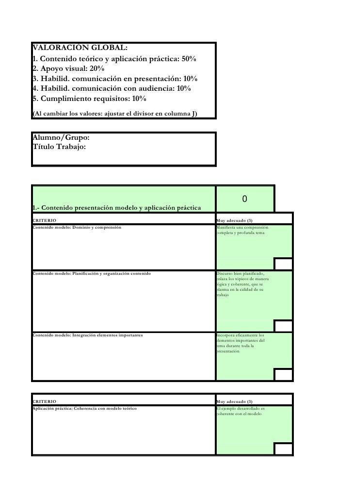 VALORACIÓN GLOBAL: 1. Contenido teórico y aplicación práctica: 50% 2. Apoyo visual: 20% 3. Habilid. comunicación en presen...