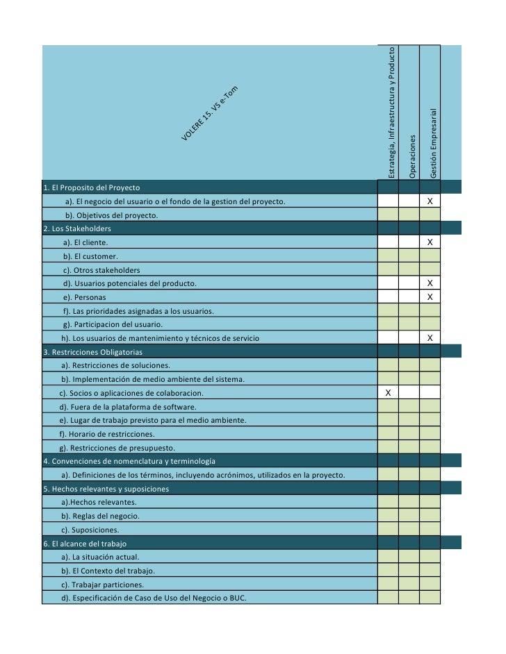 Estrategia, Infraestructura y Producto                                                         om                         ...