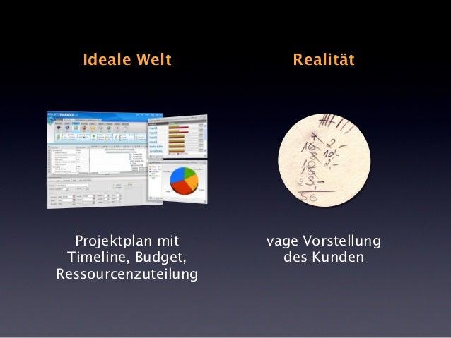 Ideale Welt  Realität  Projektplan mit Timeline, Budget, Ressourcenzuteilung  vage Vorstellung des Kunden