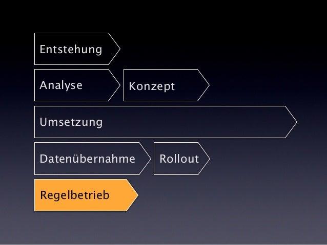 Entwickler und Projektleiter Ein unverzichtbares Team  Holger Darjus · Marcel Moré Das Matroschka Prinzip  FileMaker Konfe...