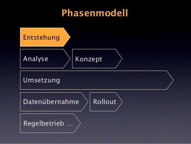 Die erste Herausforderung: Aufwandsschätzung  Holger Darjus · Marcel Moré Das Matroschka Prinzip  FileMaker Konferenz 2013...