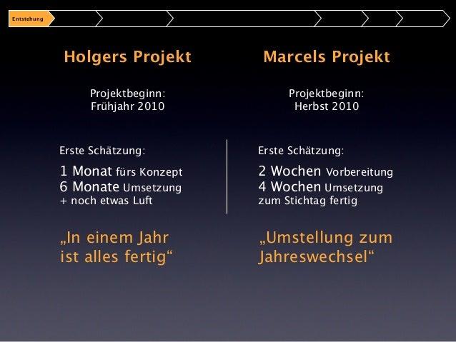 Holgers Projekt  Marcels Projekt  Fertigstellung: Frühjahr 2013  Fertigstellung: Frühjahr 2013  Gesamtdauer:  Gesamtdauer:...