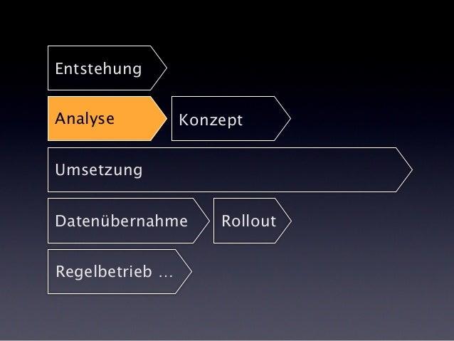 Der analytische Blick auf die Lösung  Holger Darjus · Marcel Moré Das Matroschka Prinzip  FileMaker Konferenz 2013 Salzbur...