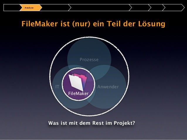 Als Einzelkämpfer in mehreren Rollen unterwegs  Holger Darjus · Marcel Moré Das Matroschka Prinzip  FileMaker Konferenz 20...