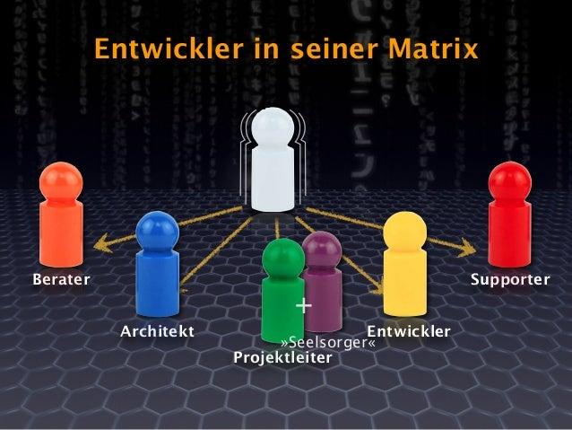 [Matriːschka] = altrussisch für »Der in der Matrix lebt«