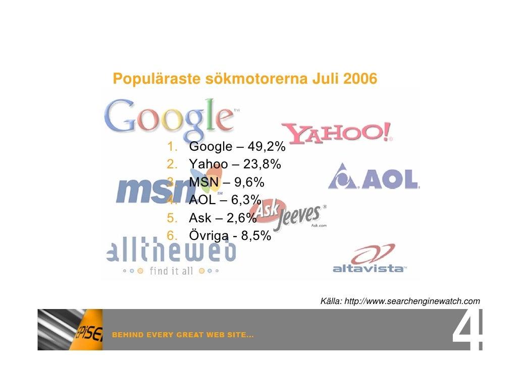 Populäraste sökmotorerna Juli 2006          1.   Google – 49,2%       2.   Yahoo – 23,8%       3.   MSN – 9,6%       4.   ...
