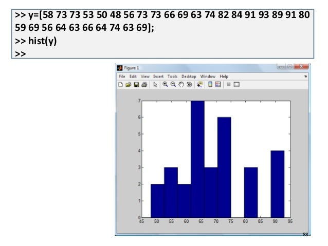 how to add straight line to polar histogram matlab
