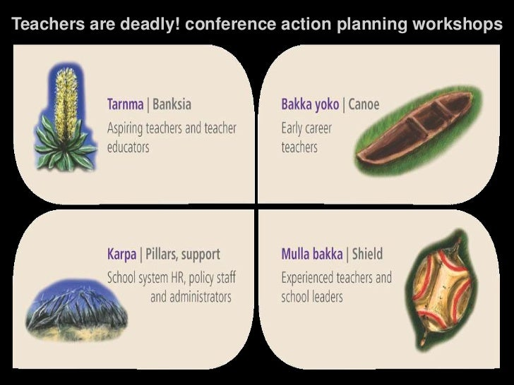Teachers are deadly! conference action planning workshops