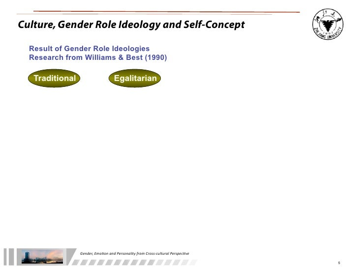 cross cultural studies in gender The gender centre downloads, polare  gender studies general, masculine  big and small screens past and present and takes a look at cross-gender roles in those.