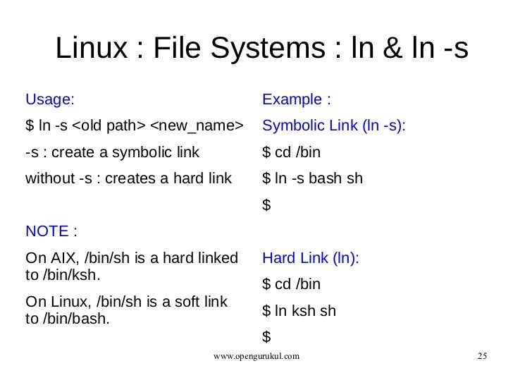 Linux Symbolic Link Example Image Collections Free Symbol Design