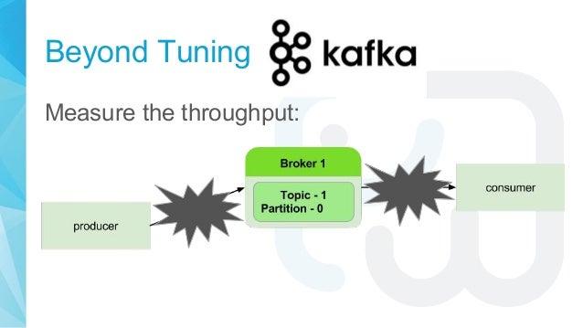 Beyond Tuning Measure the throughput: