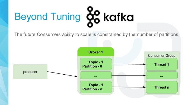 Beyond Tuning The future Consumers ability to scale is constrained by the number of partitions.