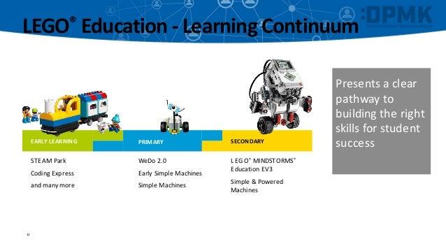 Matt Clark (LEGO Education): A Learning Continuum - Coding