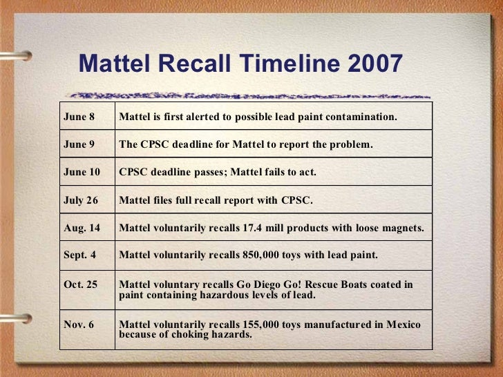 2007 mattel recall case study Mattel, inc case study: the issue of toy safety mattel issued a recall of 15 million toys made in china on august 1st of 2007 mattel presentation 1.