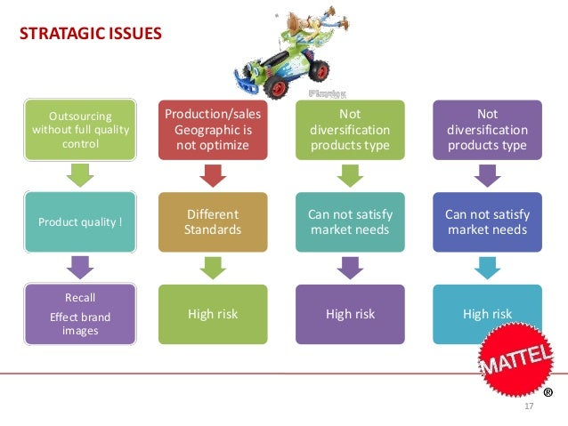 mattel barbie strategy All you need to know about mattel toys' aggressive retail strategy for the indian market  mattel toys, barbie, playsets, hot wheels, fisher price, dolls, doll houses, apparel comment on this.