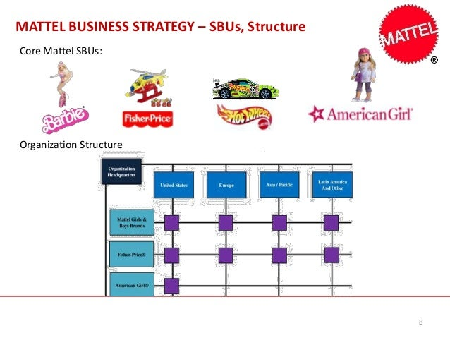 mattels case strategic case 3 The chartered institute of management accountants 2015 - no reproduction without prior consent strategic case study may 2015 exam answers variant 3.