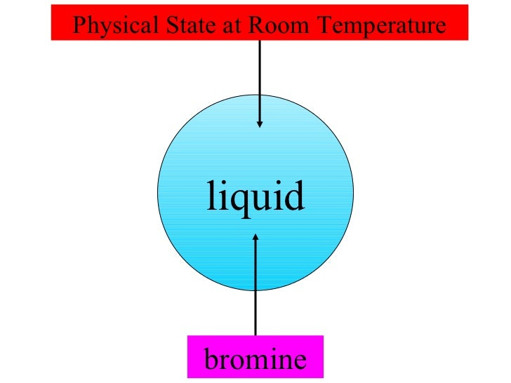 Chlorine State Of Matter At Room Temperature