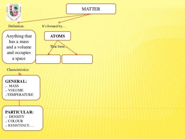 Matter diagram english 18 matter definition ccuart Choice Image