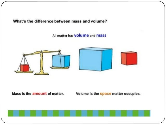 Matter 4 th primary natural science plus for What is the difference between space and place