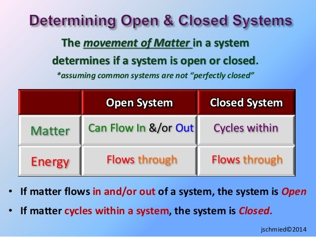open and closed system I don't think you've provided sufficient information to determine if the system is open or closed a closed system, by definition is:  an environment in which system access is controlled by persons who are responsible for the content of electronic records that are on the system.