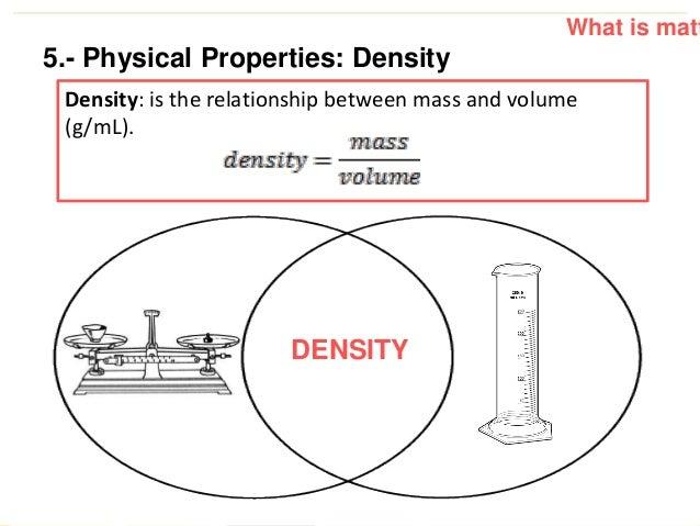 The Properties of Matter 8th grade – Mass Volume Density Worksheet