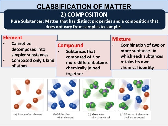 Cp chemistry thhs section 2. 1 matter objectives identify the.