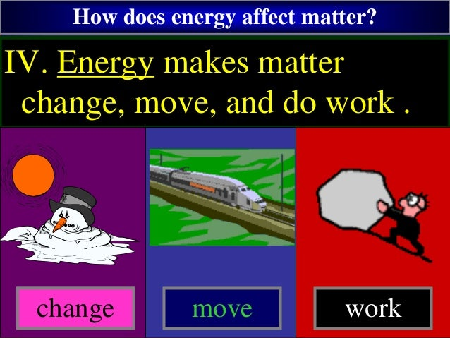 matter and energy This is the end of the unit crossword puzzle for the matter and energy portion of a larger unit that i offer on tpt for some reason the solution has disappeared so its just the puzzle which is the fun part a word bank is provided please see the entire unit described below in the preview.