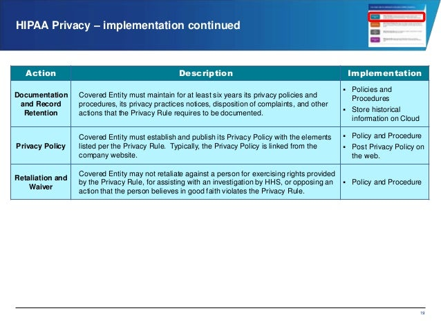 privacy policy hipaa