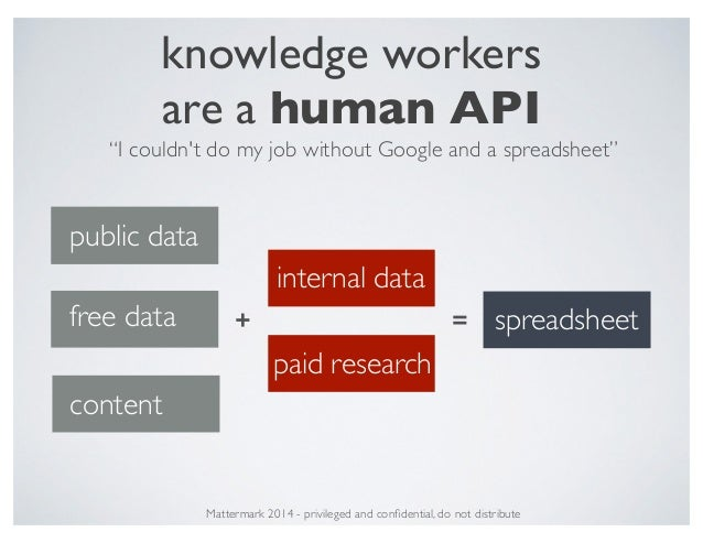 knowledge workers! are a human API Mattermark 2014 - privileged and confidential, do not distribute internal data paid rese...