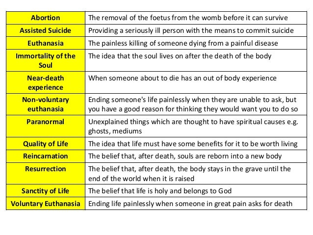 Abortion Assisted Suicide  Euthanasia Immortality of the Soul Near-death experience  The removal of the foetus from the wo...