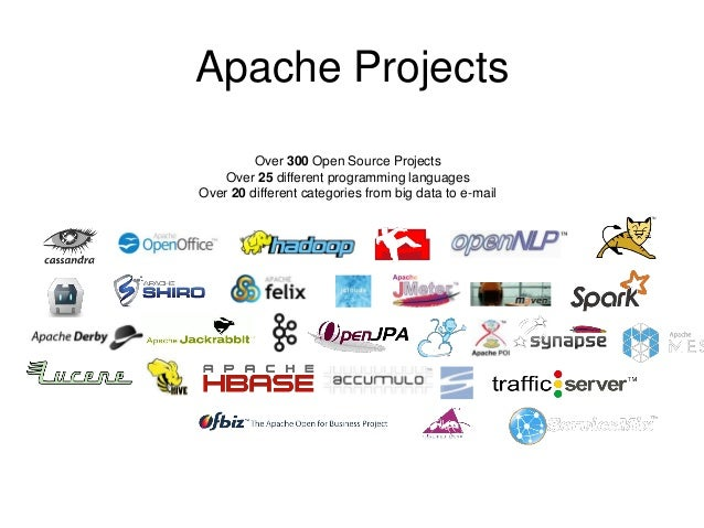 apache projects The apache tomcat project is intended to be a collaboration of the best-of-breed developers from around the world we invite you to participate in this open .