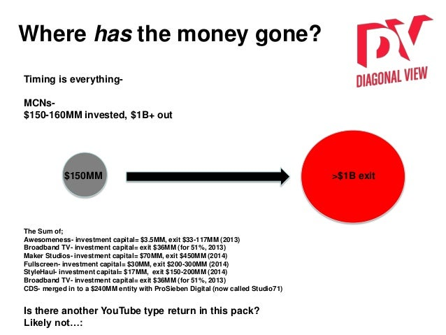 Where has the money gone? Timing is everything- MCNs- $150-160MM invested, $1B+ out The Sum of; Awesomeness- investment ca...